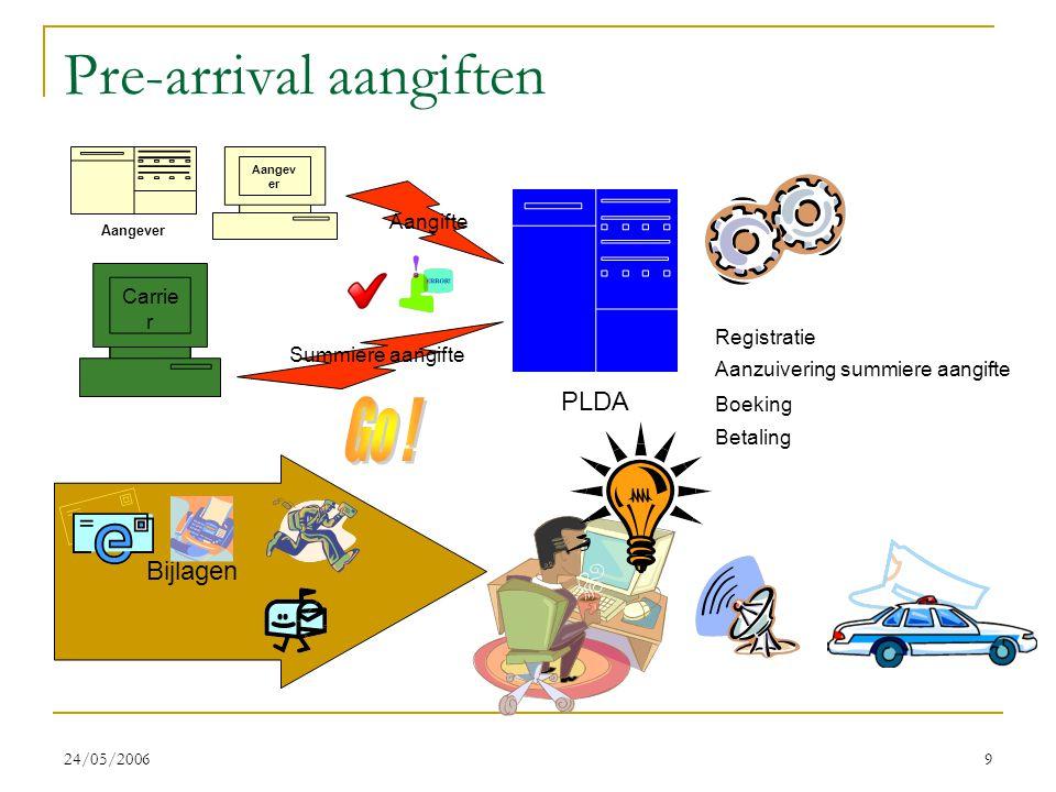 24/05/200610 Overbrenging PLDA Aangifte Aankomst