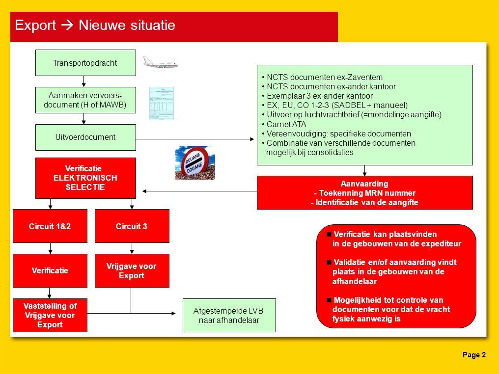 Page 2 Export  Nieuwe situatie Transportopdracht Aanmaken vervoers- document (H of MAWB) Uitvoerdocument Verificatie ELEKTRONISCH SELECTIE Aanvaardin