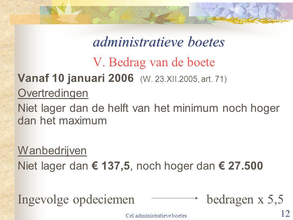 Cel administratieve boetes 12 administratieve boetes V.