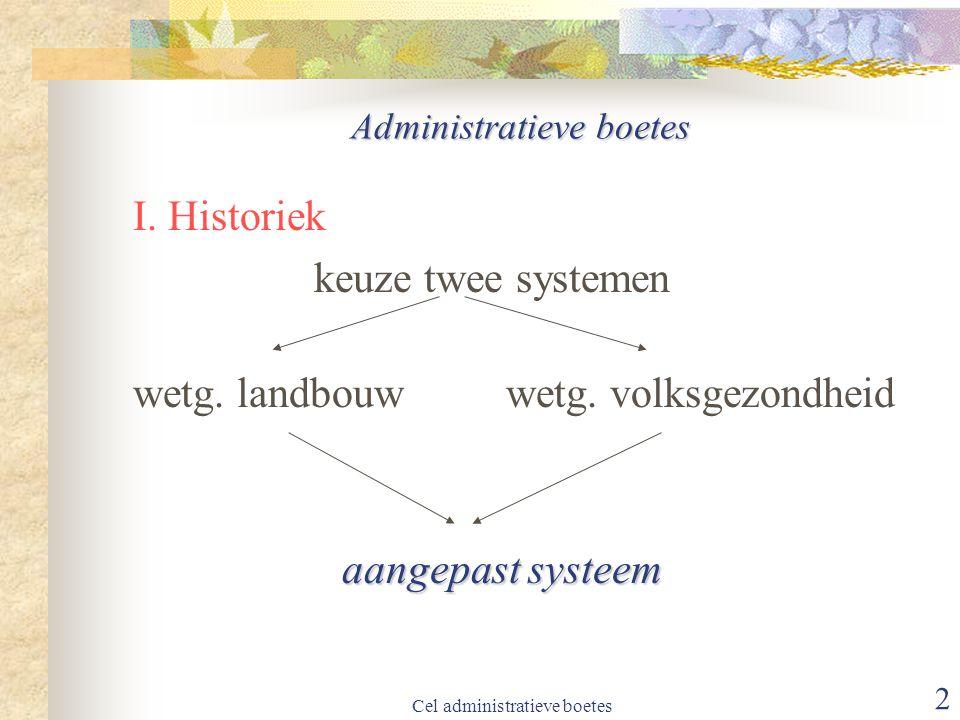 Cel administratieve boetes 23 administratieve boetes VII.