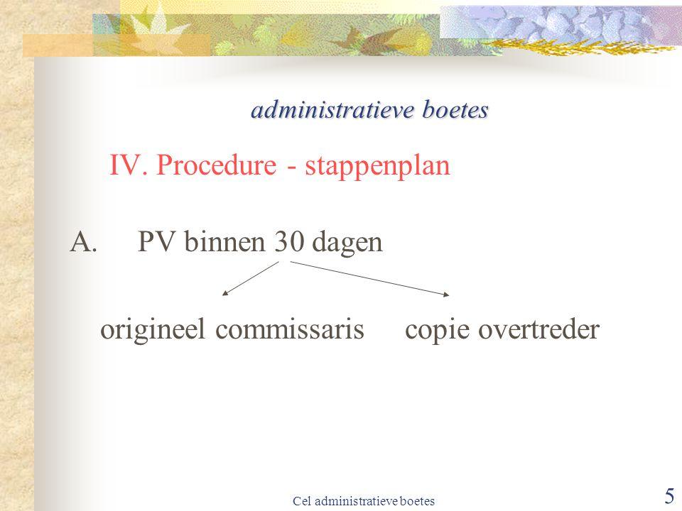 Cel administratieve boetes 5 administratieve boetes IV.