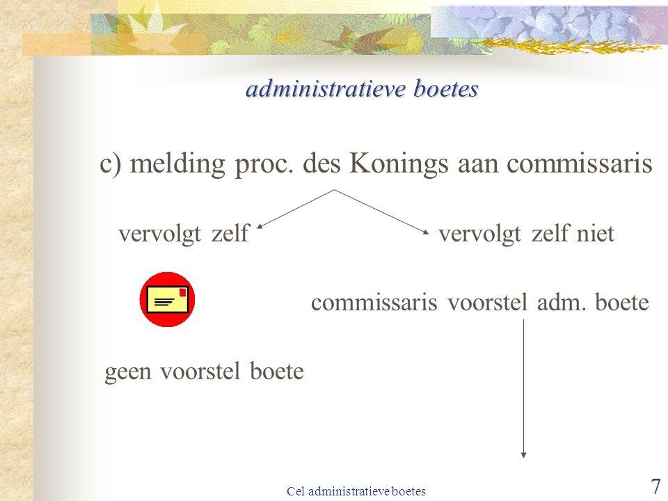 Cel administratieve boetes 7 administratieve boetes c) melding proc.