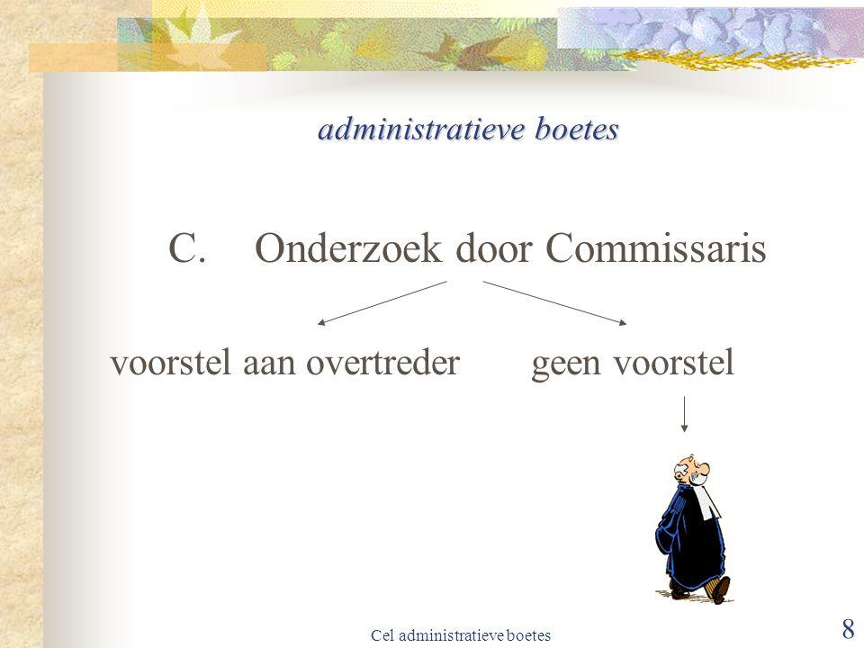Cel administratieve boetes 8 administratieve boetes C.
