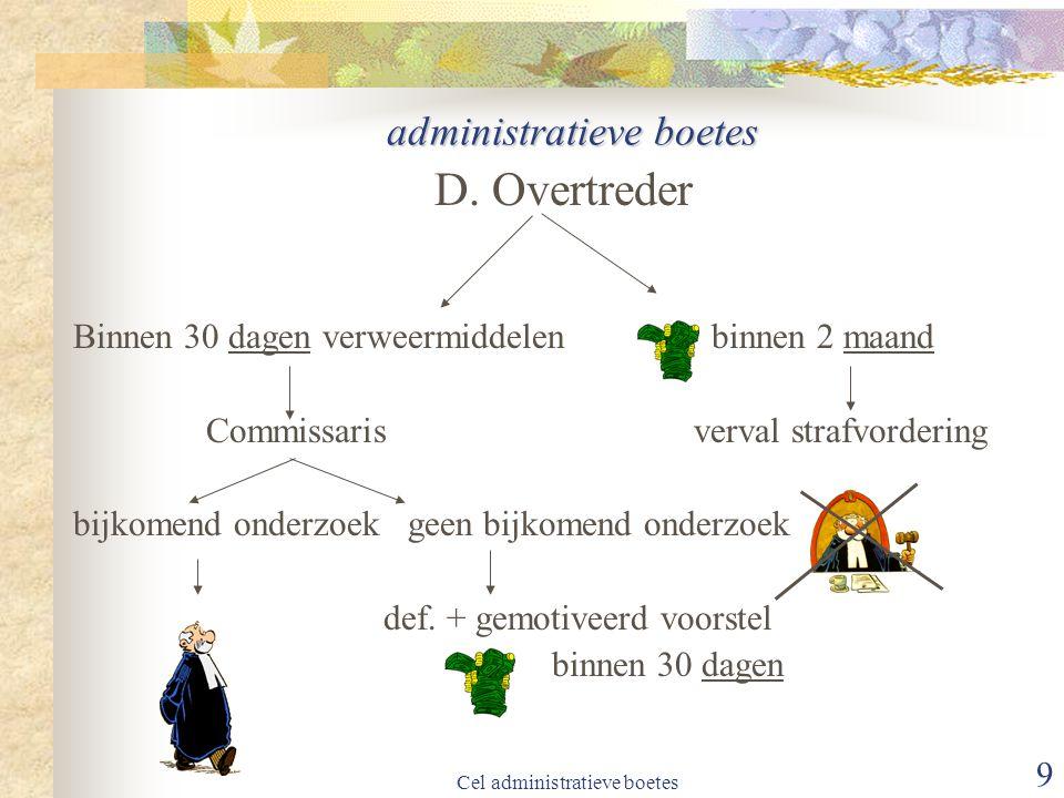 Cel administratieve boetes 9 administratieve boetes D.