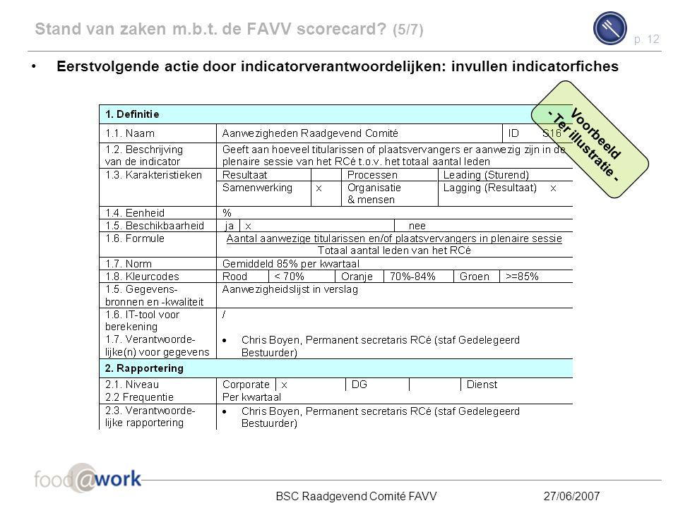 p. 11 BSC Raadgevend Comité FAVV27/06/2007 Eerstvolgende actie door indicatorverantwoordelijken: invullen indicatorfiches Stand van zaken m.b.t. de FA
