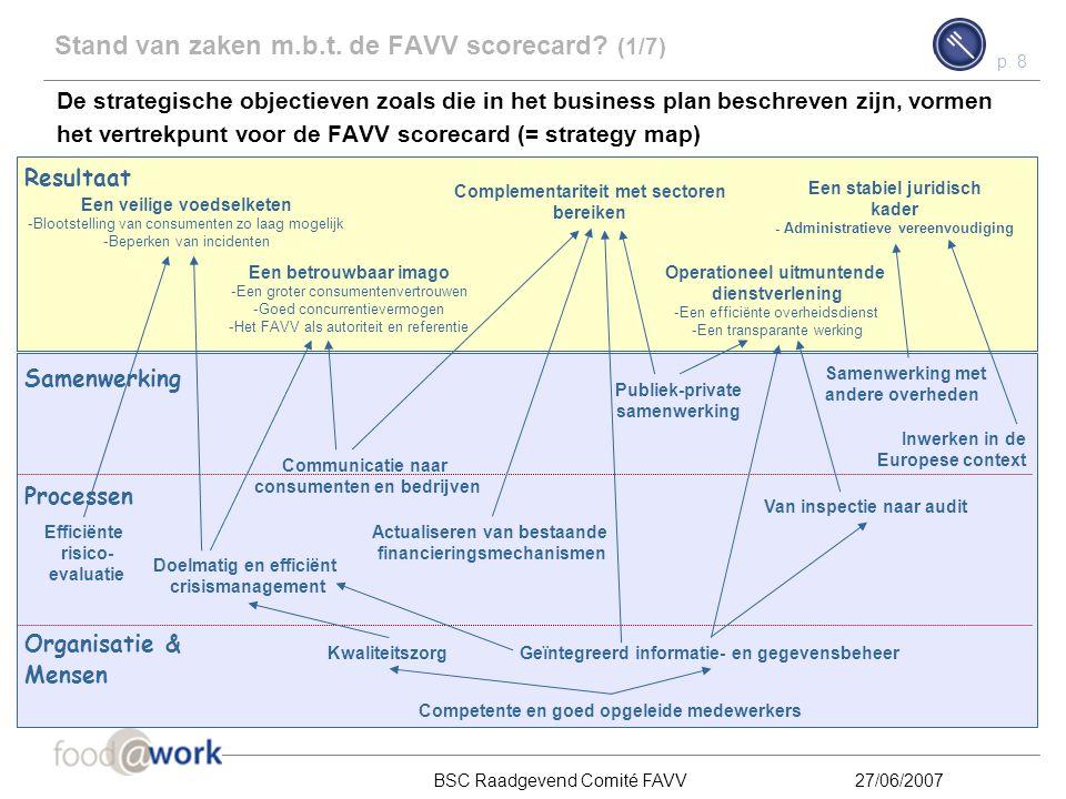 p. 7 BSC Raadgevend Comité FAVV27/06/2007 Inhoud Wat is een balanced scorecard? 1 Hoe wordt een balanced scorecard ontwikkeld en gebruikt? 2 Stand van