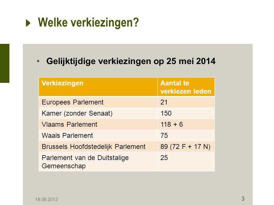 Europees Parlement Stemming van de Europese onderdanen -Inschrijving voor 01.03.2014 (verkiezing op 25 mei 2014) Vermindering van het aantal Belgische leden in het Europese Parlement (van 22 naar 21) 19.06.2013 4