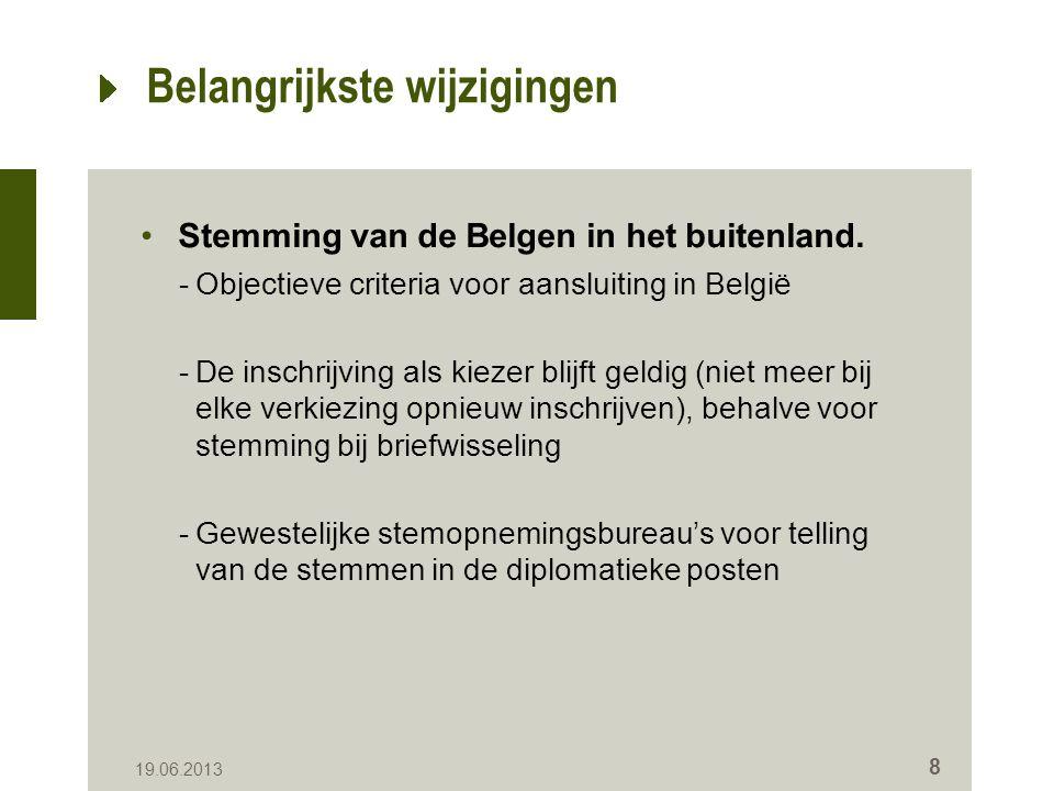 Belangrijkste wijzigingen Stemming van de Belgen in het buitenland.