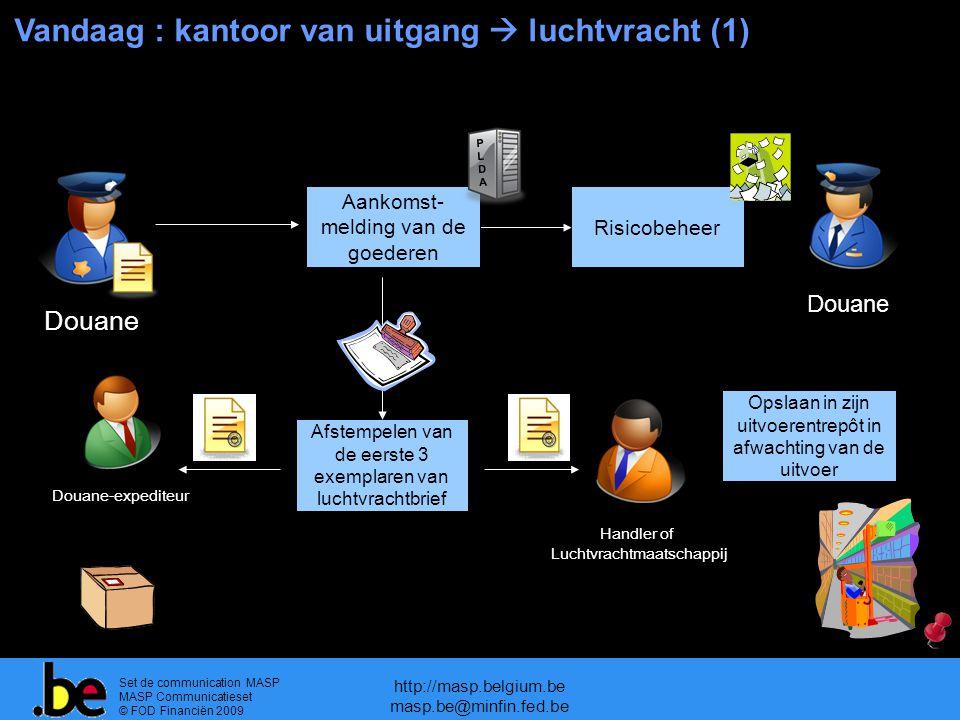 Set de communication MASP MASP Communicatieset © FOD Financiën 2009 http://masp.belgium.be masp.be@minfin.fed.be Vandaag : kantoor van uitgang  lucht