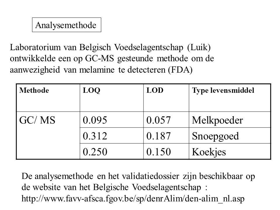 Analysemethode Laboratorium van Belgisch Voedselagentschap (Luik) ontwikkelde een op GC-MS gesteunde methode om de aanwezigheid van melamine te detect