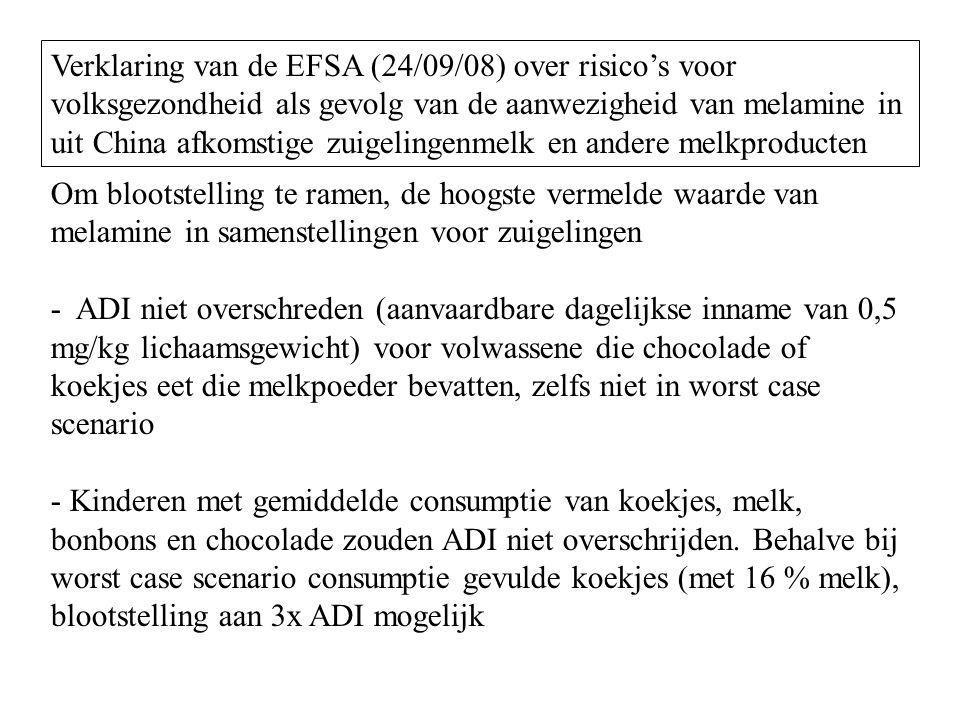 Verklaring van de EFSA (24/09/08) over risico's voor volksgezondheid als gevolg van de aanwezigheid van melamine in uit China afkomstige zuigelingenme