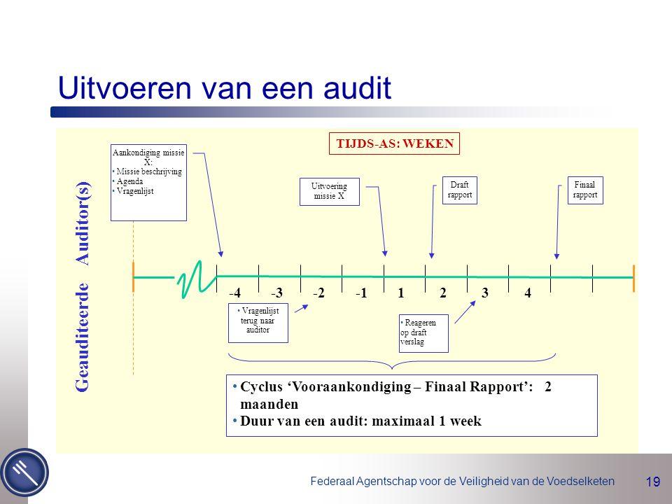 Federaal Agentschap voor de Veiligheid van de Voedselketen 19 Uitvoeren van een audit -4-3-21234 Auditor(s) Geauditeerde Reageren op draft verslag Uitvoering missie X Draft rapport Vragenlijst terug naar auditor Finaal rapport Cyclus 'Vooraankondiging – Finaal Rapport': 2 maanden Duur van een audit: maximaal 1 week TIJDS-AS: WEKEN Aankondiging missie X: Missie beschrijving Agenda Vragenlijst