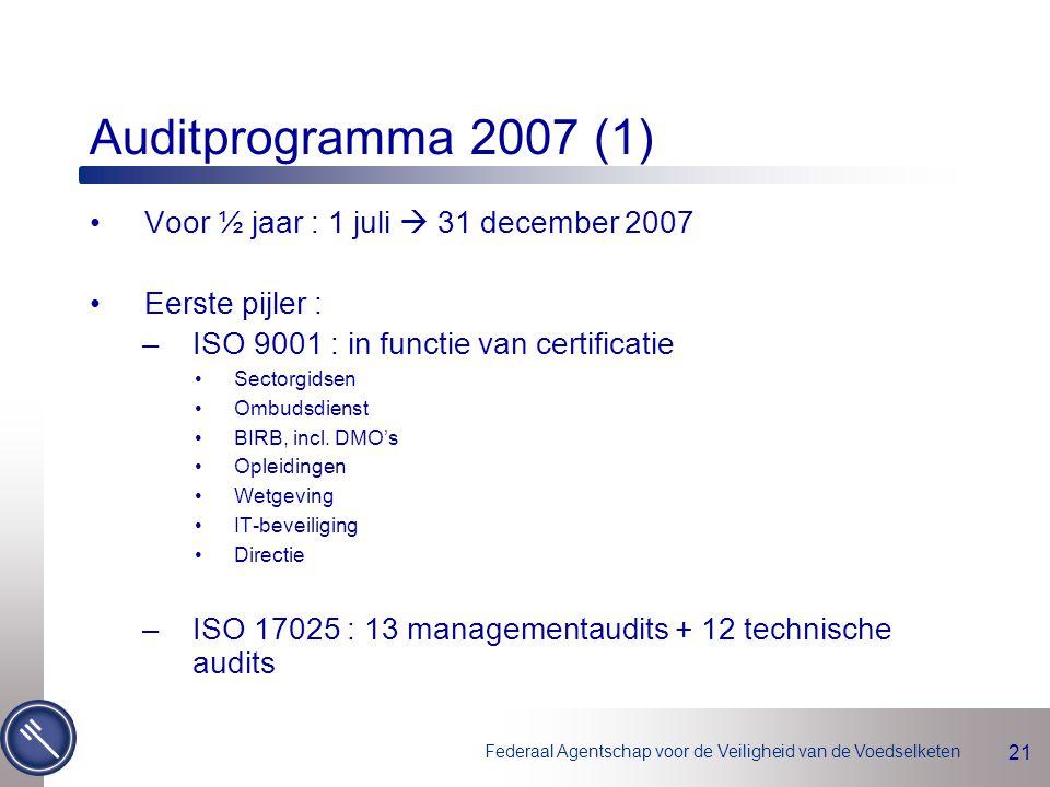 Federaal Agentschap voor de Veiligheid van de Voedselketen 21 Auditprogramma 2007 (1) Voor ½ jaar : 1 juli  31 december 2007 Eerste pijler : –ISO 9001 : in functie van certificatie Sectorgidsen Ombudsdienst BIRB, incl.