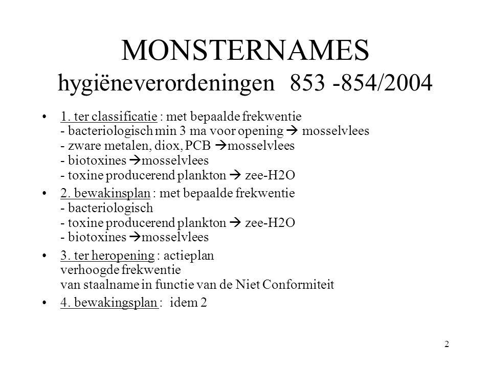 2 MONSTERNAMES hygiëneverordeningen 853 -854/2004 1. ter classificatie : met bepaalde frekwentie - bacteriologisch min 3 ma voor opening  mosselvlees