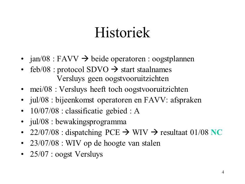 4 Historiek jan/08 : FAVV  beide operatoren : oogstplannen feb/08 : protocol SDVO  start staalnames Versluys geen oogstvooruitzichten mei/08 : Versl