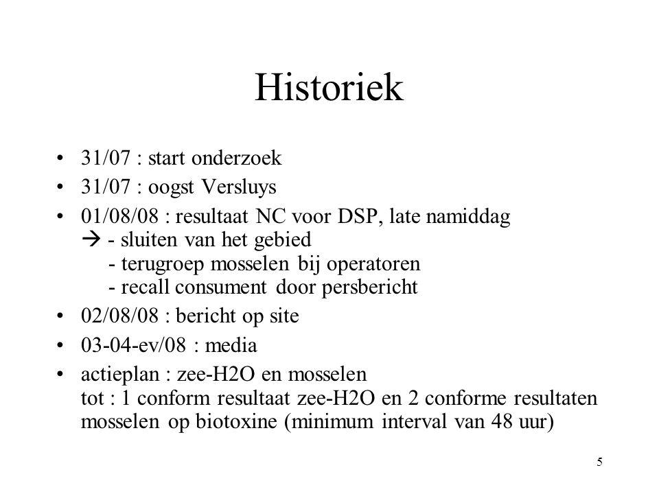 5 Historiek 31/07 : start onderzoek 31/07 : oogst Versluys 01/08/08 : resultaat NC voor DSP, late namiddag  - sluiten van het gebied - terugroep moss