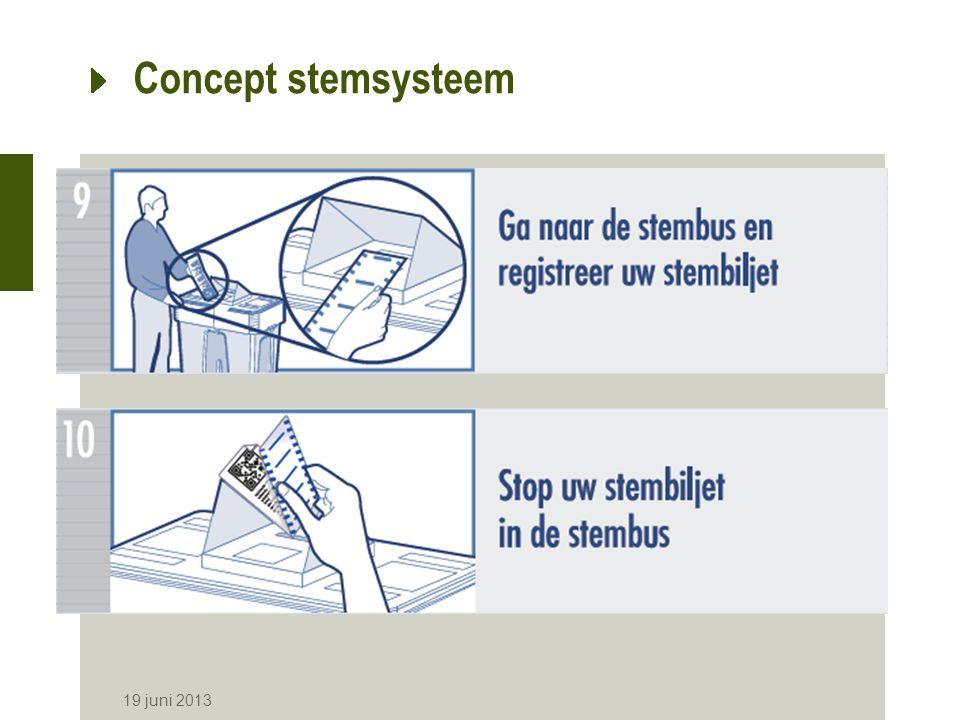 Concept stemsysteem 19 juni 2013