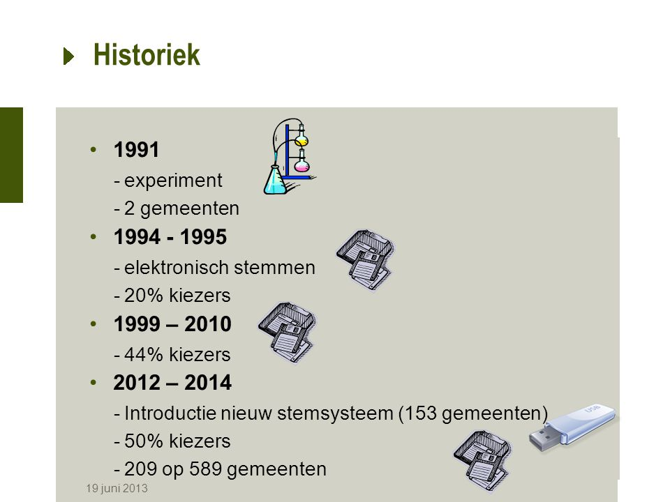 19 juni 2013 Historiek 1991 -experiment -2 gemeenten 1994 - 1995 -elektronisch stemmen -20% kiezers 1999 – 2010 -44% kiezers 2012 – 2014 -Introductie nieuw stemsysteem (153 gemeenten) -50% kiezers -209 op 589 gemeenten