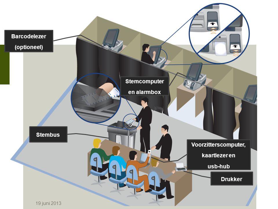 19 juni 2013 Barcodelezer (optioneel) Stemcomputer en alarmbox Stembus Voorzitterscomputer, kaartlezer en usb-hub Drukker