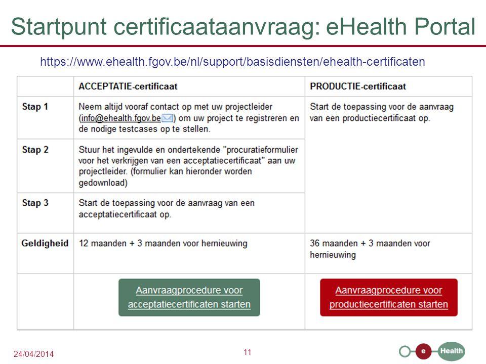 11 24/04/2014 Startpunt certificaataanvraag: eHealth Portal https://www.ehealth.fgov.be/nl/support/basisdiensten/ehealth-certificaten