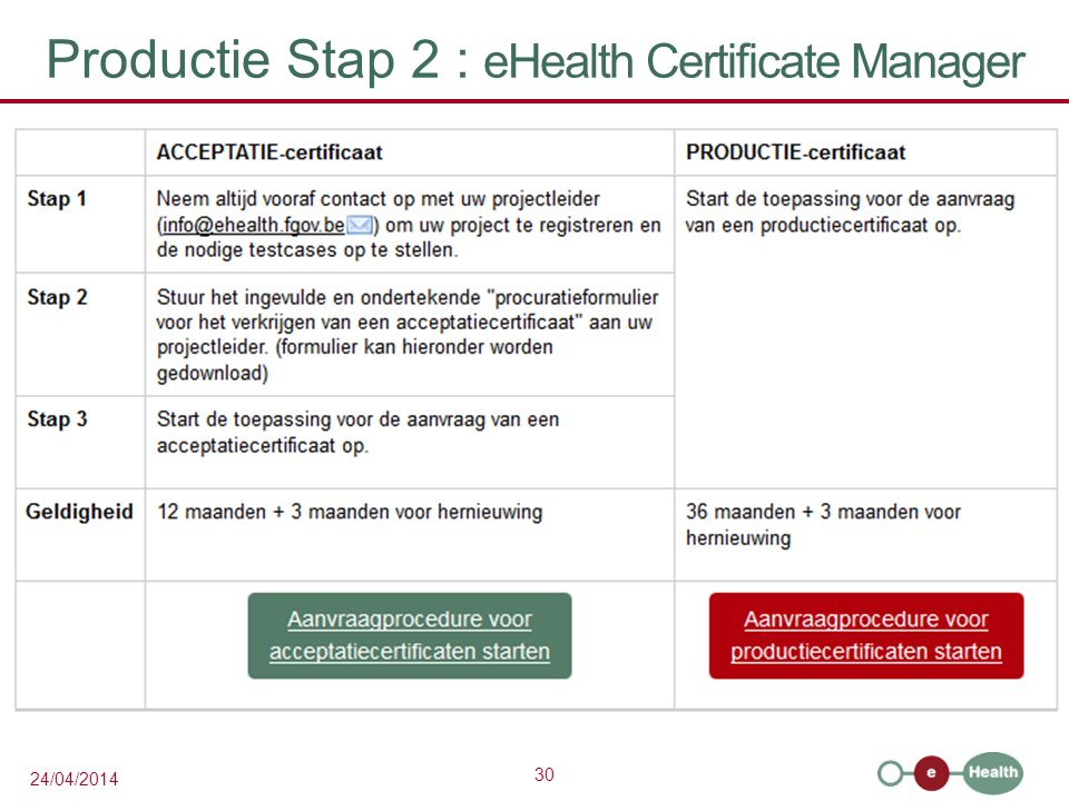 30 24/04/2014 Productie Stap 2 : eHealth Certificate Manager