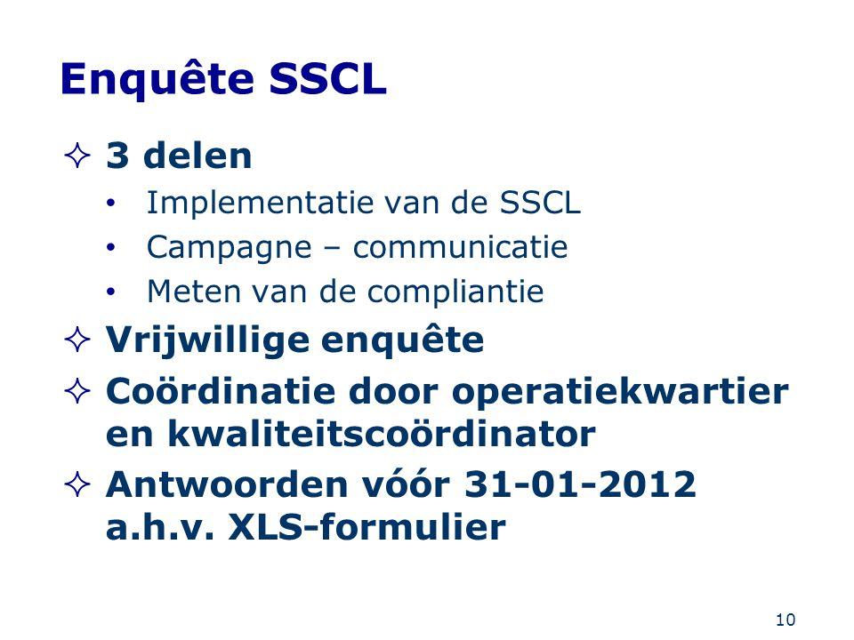 10 Enquête SSCL  3 delen Implementatie van de SSCL Campagne – communicatie Meten van de compliantie  Vrijwillige enquête  Coördinatie door operatie
