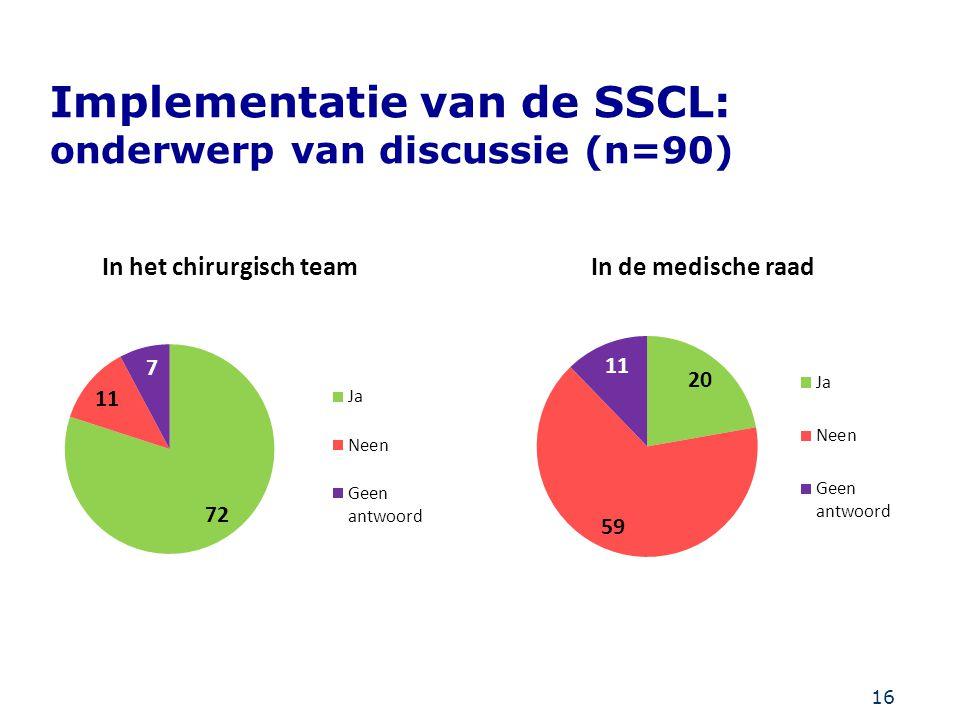 16 Implementatie van de SSCL: onderwerp van discussie (n=90)