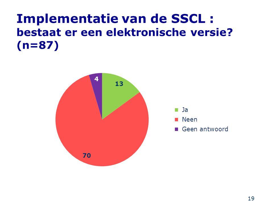 19 Implementatie van de SSCL : bestaat er een elektronische versie? (n=87)
