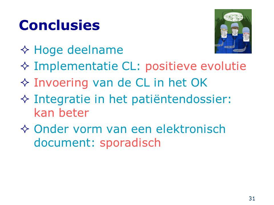 31 Conclusies  Hoge deelname  Implementatie CL: positieve evolutie  Invoering van de CL in het OK  Integratie in het patiëntendossier: kan beter 