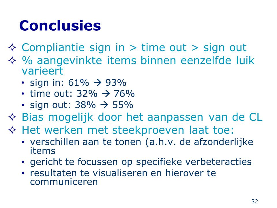 32 Conclusies  Compliantie sign in > time out > sign out  % aangevinkte items binnen eenzelfde luik varieert sign in: 61%  93% time out: 32%  76%
