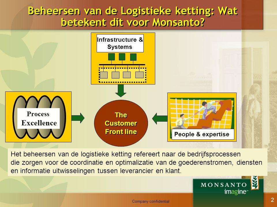 Company confidential 2 Beheersen van de Logistieke ketting: Wat betekent dit voor Monsanto? TheCustomer Front line Process Excellence Infrastructure &