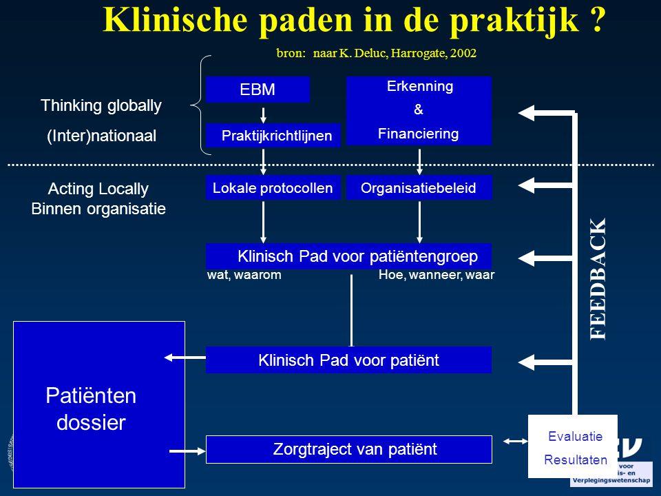 Klinische paden in de praktijk ? bron: naar K. Deluc, Harrogate, 2002 Patiënten dossier wat, waarom Klinisch Pad voor patiëntengroep Hoe, wanneer, waa