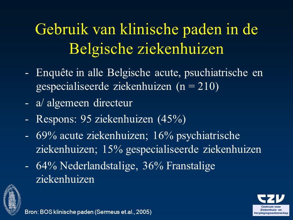 Gebruik van klinische paden in de Belgische ziekenhuizen -Enquête in alle Belgische acute, psuchiatrische en gespecialiseerde ziekenhuizen (n = 210) -