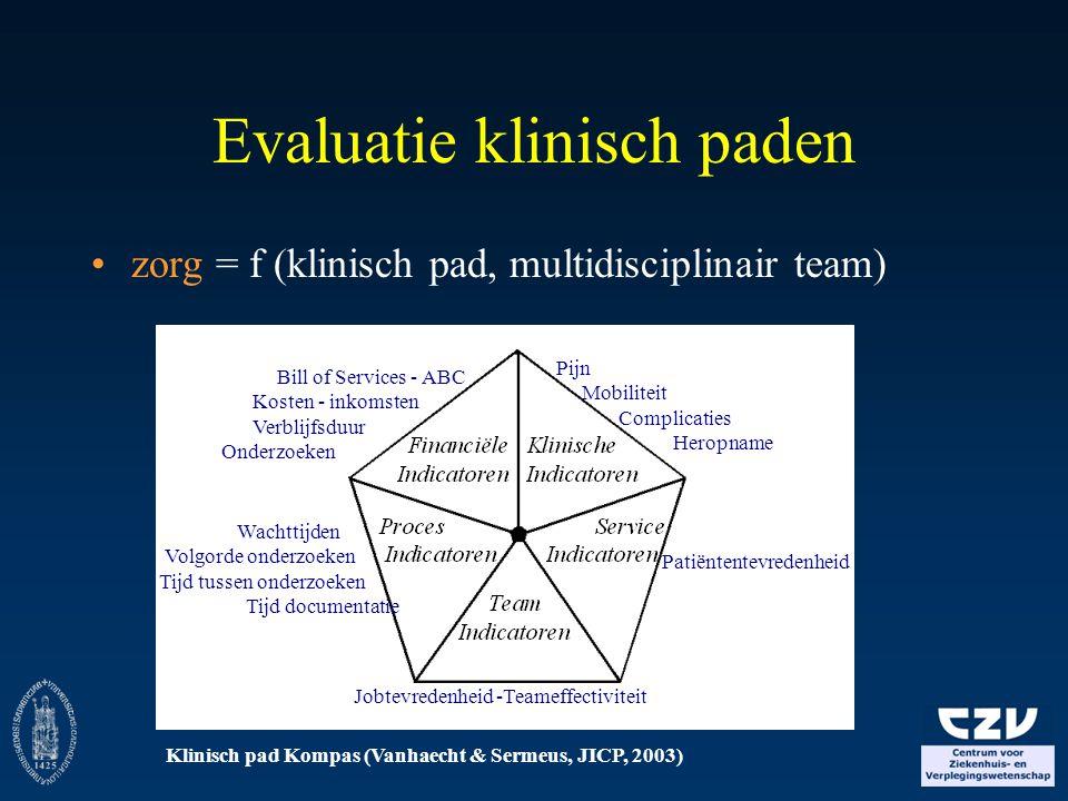 Evaluatie klinisch paden zorg = f (klinisch pad, multidisciplinair team) Bill of Services - ABC Kosten - inkomsten Verblijfsduur Onderzoeken Pijn Mobi