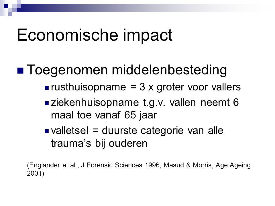 Economische impact Toegenomen middelenbesteding rusthuisopname = 3 x groter voor vallers ziekenhuisopname t.g.v. vallen neemt 6 maal toe vanaf 65 jaar