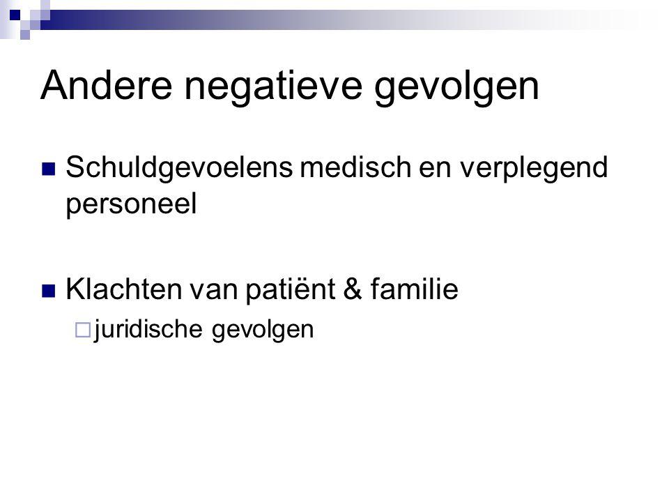 Andere negatieve gevolgen Schuldgevoelens medisch en verplegend personeel Klachten van patiënt & familie  juridische gevolgen