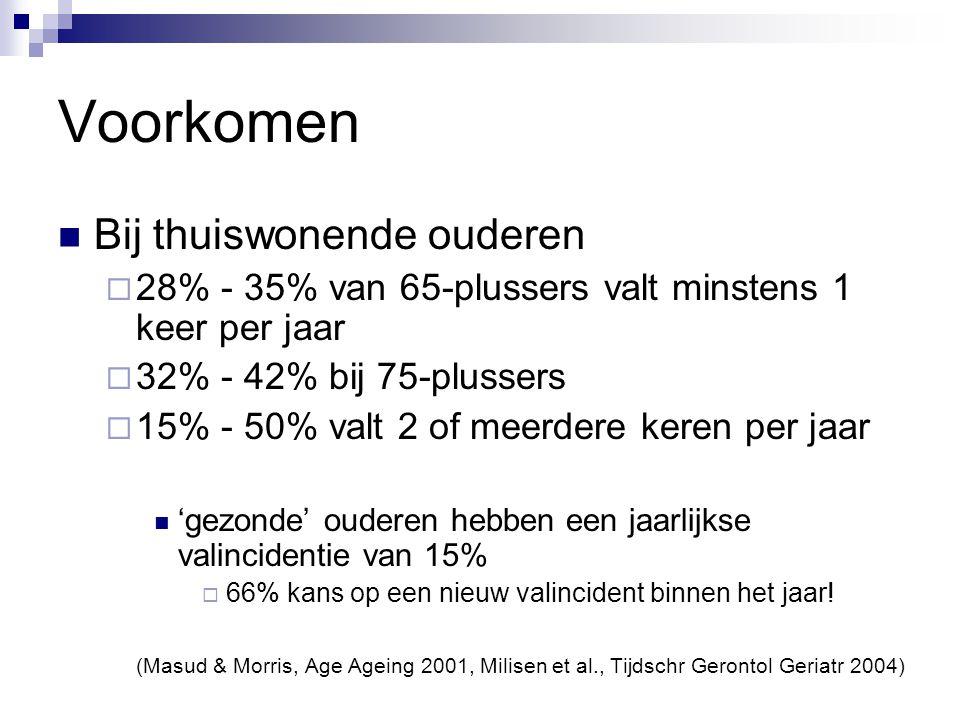 Voorkomen Bij thuiswonende ouderen  28% - 35% van 65-plussers valt minstens 1 keer per jaar  32% - 42% bij 75-plussers  15% - 50% valt 2 of meerder