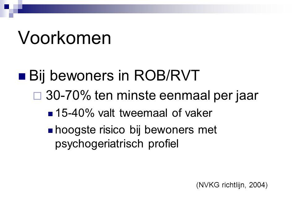 Voorkomen Bij bewoners in ROB/RVT  30-70% ten minste eenmaal per jaar 15-40% valt tweemaal of vaker hoogste risico bij bewoners met psychogeriatrisch