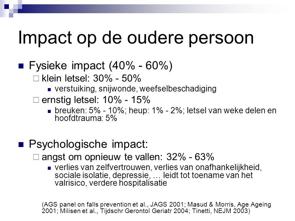 Impact op de oudere persoon Toegenomen kans op overlijden  onvrijwillig letsel = 5de doodsoorzaak bij 75-plussers  valaccidenten = belangrijkste oorzaak van onvrijwillig letsel belangrijkste reden waarom ouderen met botontkalking hun heup breken  heupfractuur 20% wordt immobiel slechts 14% - 21% weer volledig ADL-zelfstandig 25% - 33% sterfterisico binnen het jaar (AGS panel on falls prevention et al., JAGS 2001; Masud & Morris, Age Ageing 2001; NVKG richtlijn, 2004)