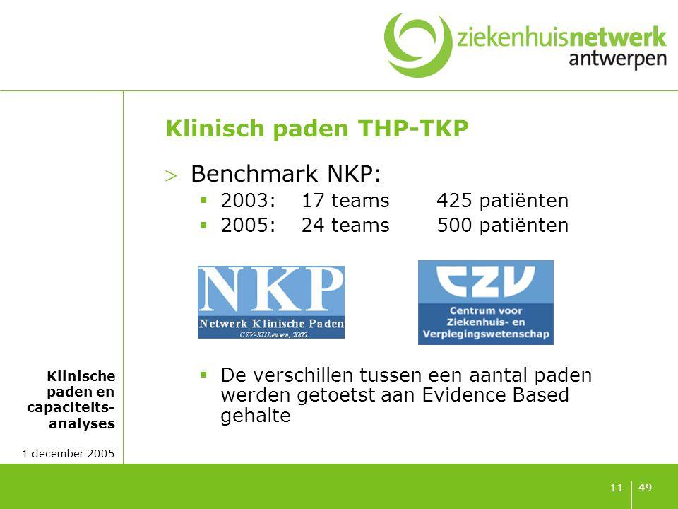 Klinische paden en capaciteits- analyses 1 december 2005 4911 Klinisch paden THP-TKP Benchmark NKP:  2003: 17 teams425 patiënten  2005:24 teams500