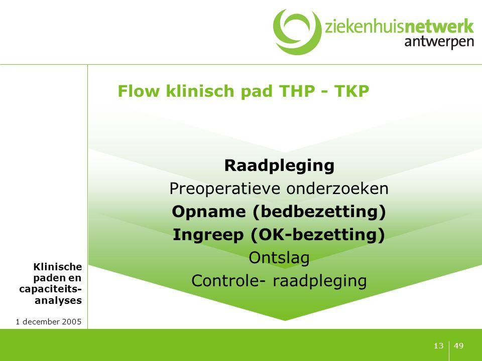 Klinische paden en capaciteits- analyses 1 december 2005 4913 Flow klinisch pad THP - TKP Raadpleging Preoperatieve onderzoeken Opname (bedbezetting)