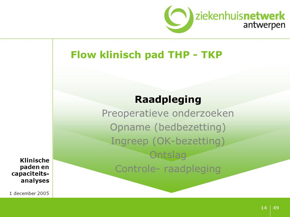 Klinische paden en capaciteits- analyses 1 december 2005 4914 Flow klinisch pad THP - TKP Raadpleging Preoperatieve onderzoeken Opname (bedbezetting)