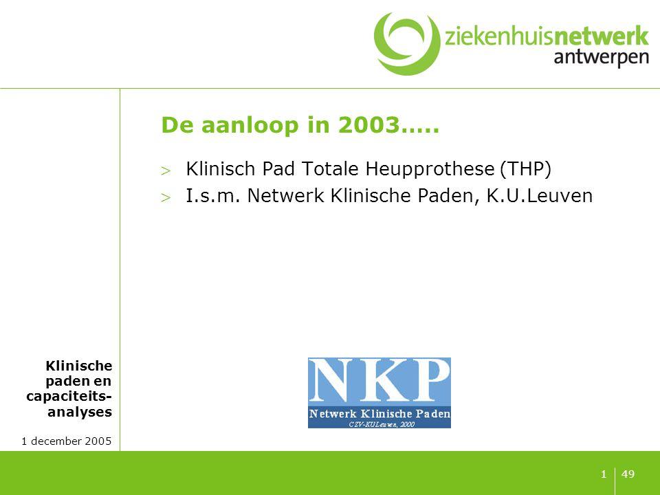 Klinische paden en capaciteits- analyses 1 december 2005 491 De aanloop in 2003….. Klinisch Pad Totale Heupprothese (THP) I.s.m. Netwerk Klinische P