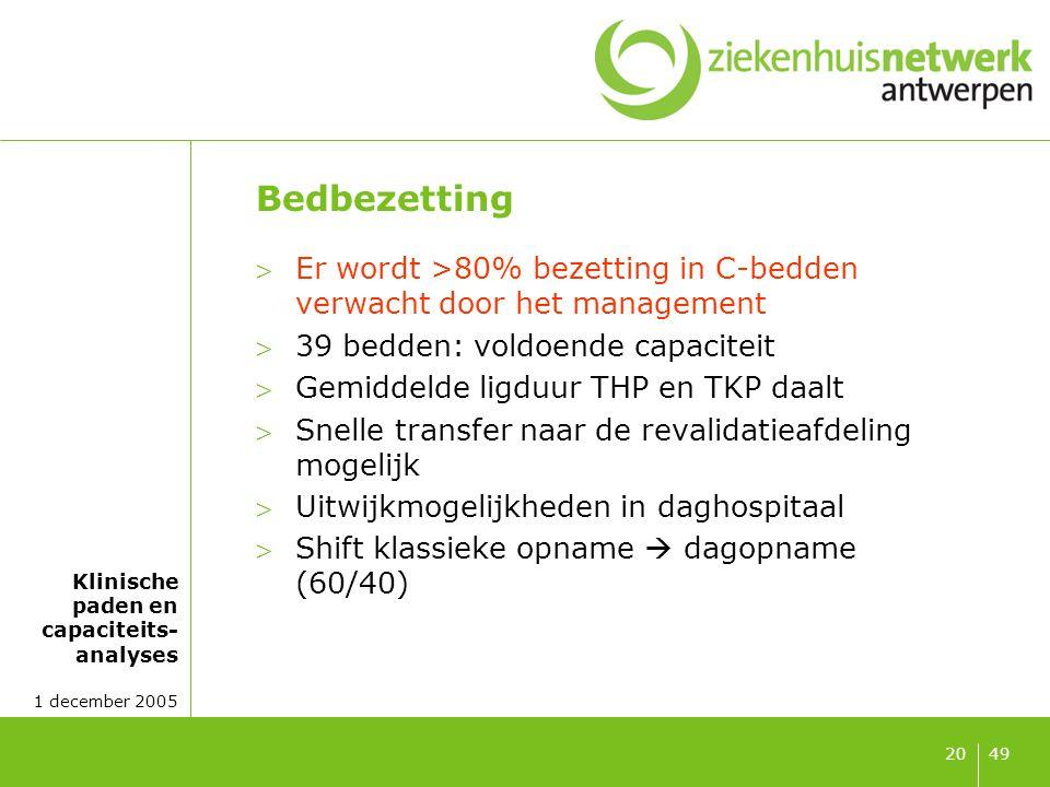 Klinische paden en capaciteits- analyses 1 december 2005 4920 Bedbezetting Er wordt >80% bezetting in C-bedden verwacht door het management 39 bedde