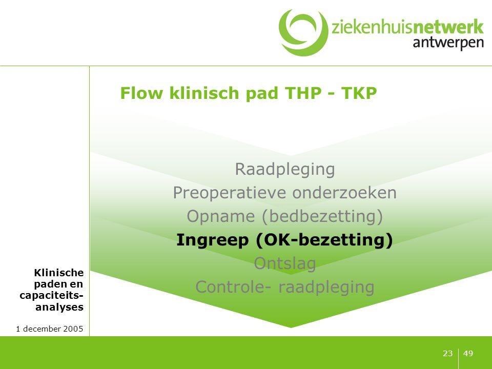 Klinische paden en capaciteits- analyses 1 december 2005 4923 Flow klinisch pad THP - TKP Raadpleging Preoperatieve onderzoeken Opname (bedbezetting)