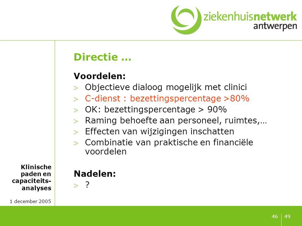 Klinische paden en capaciteits- analyses 1 december 2005 4946 Directie … Voordelen: Objectieve dialoog mogelijk met clinici C-dienst : bezettingsper