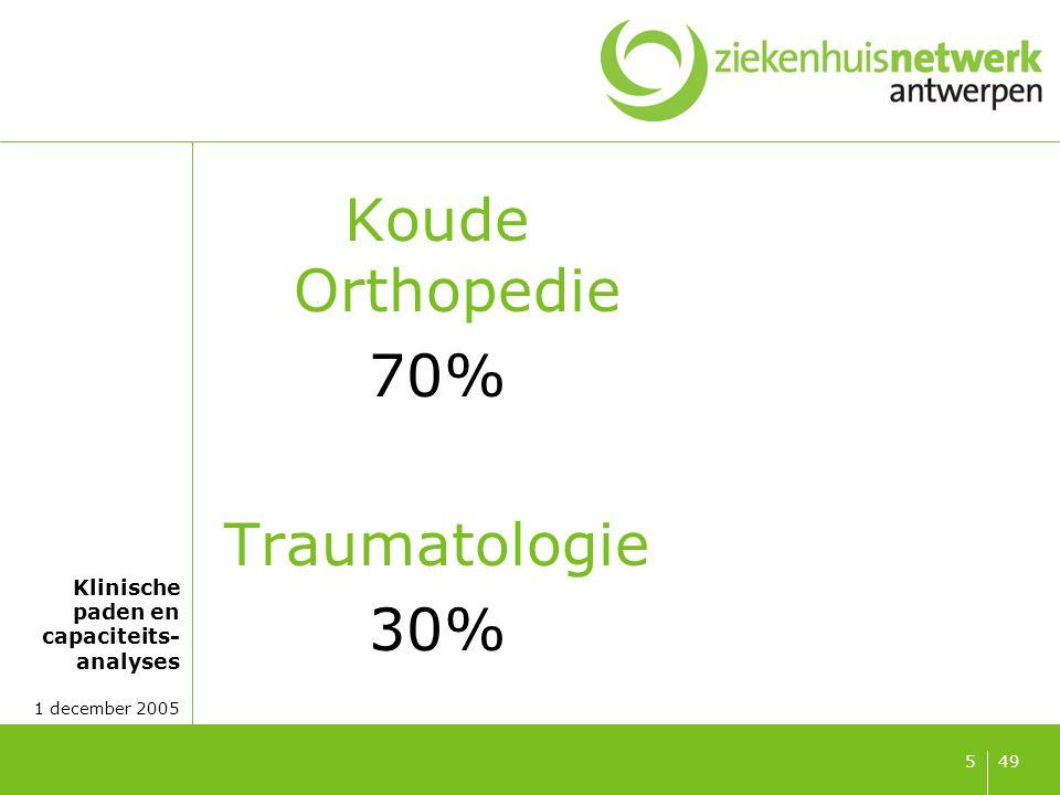 Klinische paden en capaciteits- analyses 1 december 2005 495 Koude Orthopedie 70% Traumatologie 30%