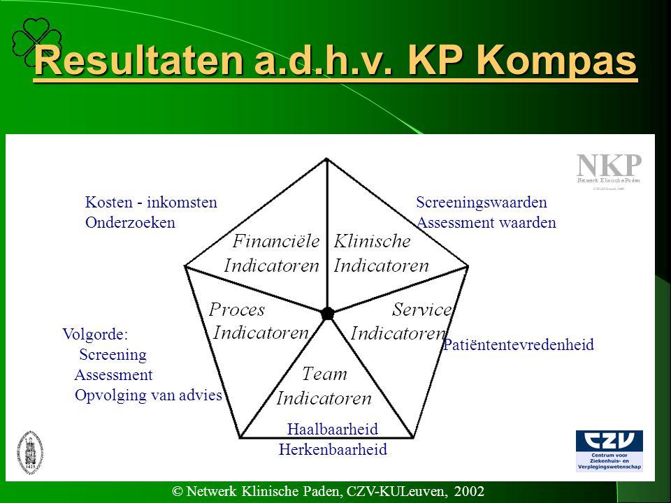 Resultaten a.d.h.v. KP Kompas Kosten - inkomsten Onderzoeken Screeningswaarden Assessment waarden Patiëntentevredenheid Volgorde: Screening Assessment