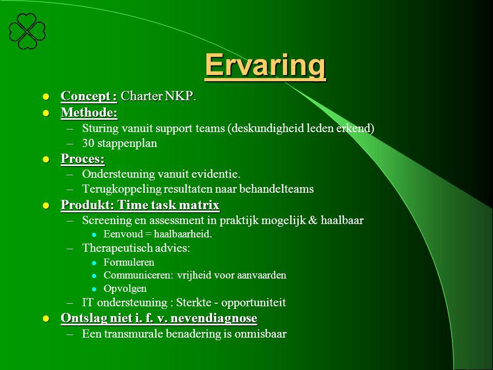 Ervaring l Concept :Charter NKP. l Concept : Charter NKP. l Methode: –Sturing vanuit support teams (deskundigheid leden erkend) –30 stappenplan l Proc