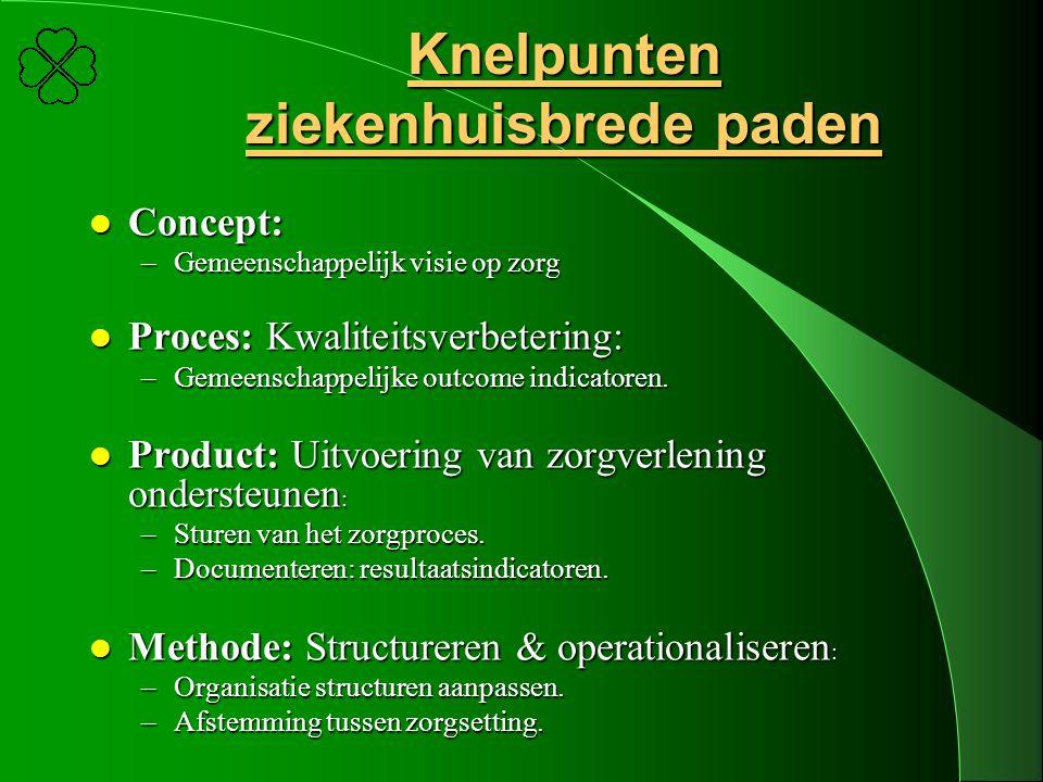 Knelpunten ziekenhuisbrede paden l Concept: –Gemeenschappelijk visie op zorg l Proces: Kwaliteitsverbetering: –Gemeenschappelijke outcome indicatoren.